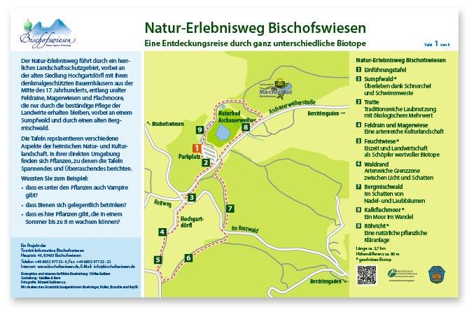 Naturerlebnisweg Bischofswiesen Design der Übersichtstafel